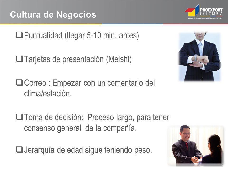 Cultura de Negocios Puntualidad (llegar 5-10 min. antes) Tarjetas de presentación (Meishi) Correo : Empezar con un comentario del clima/estación. Toma
