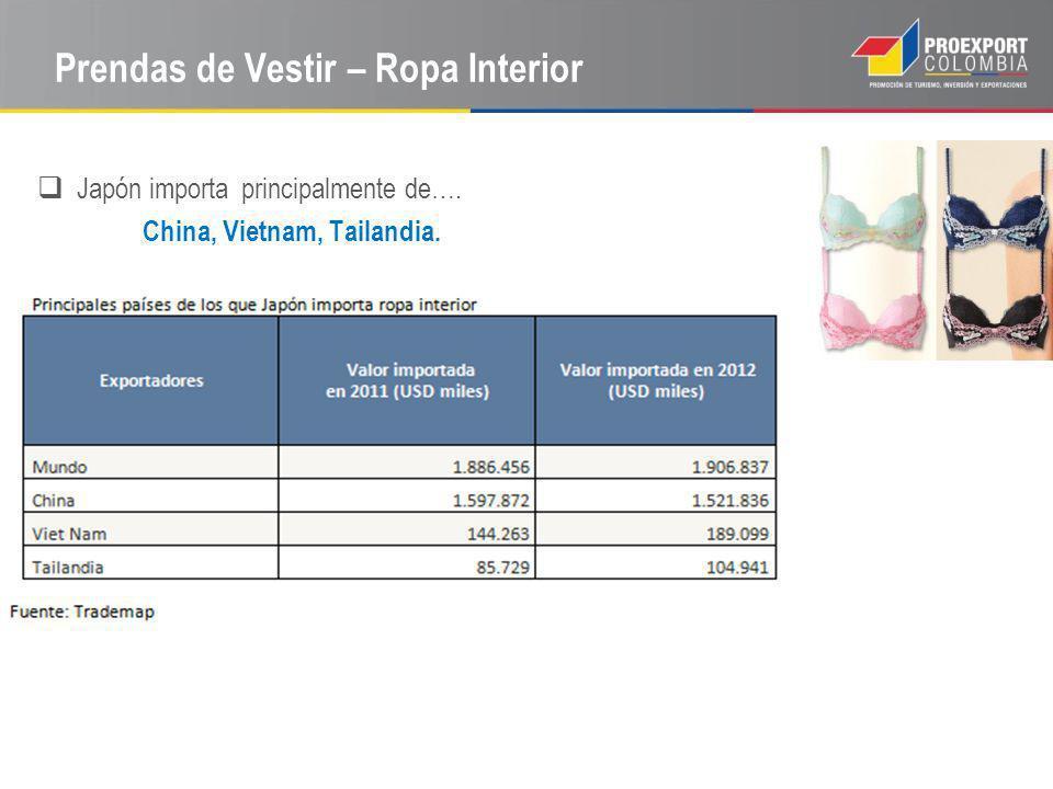 Prendas de Vestir – Ropa Interior Japón importa principalmente de…. China, Vietnam, Tailandia.