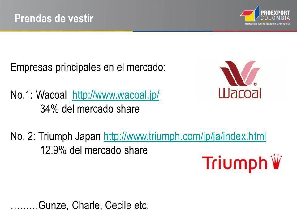 Prendas de vestir Empresas principales en el mercado: No.1: Wacoal http://www.wacoal.jp/http://www.wacoal.jp/ 34% del mercado share No. 2: Triumph Jap