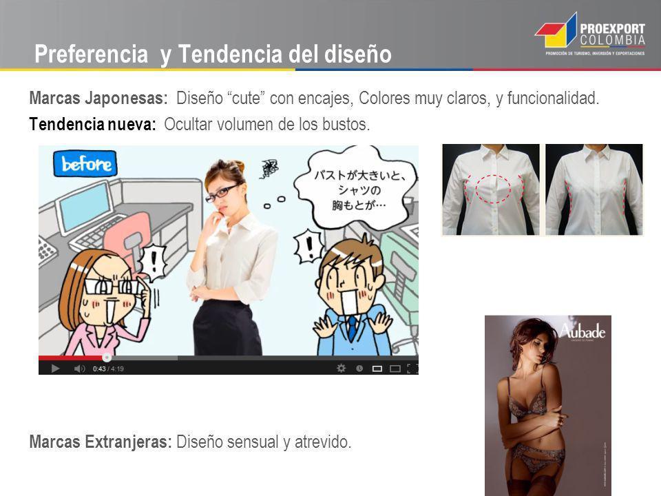 Preferencia y Tendencia del diseño Marcas Japonesas: Diseño cute con encajes, Colores muy claros, y funcionalidad. Tendencia nueva: Ocultar volumen de