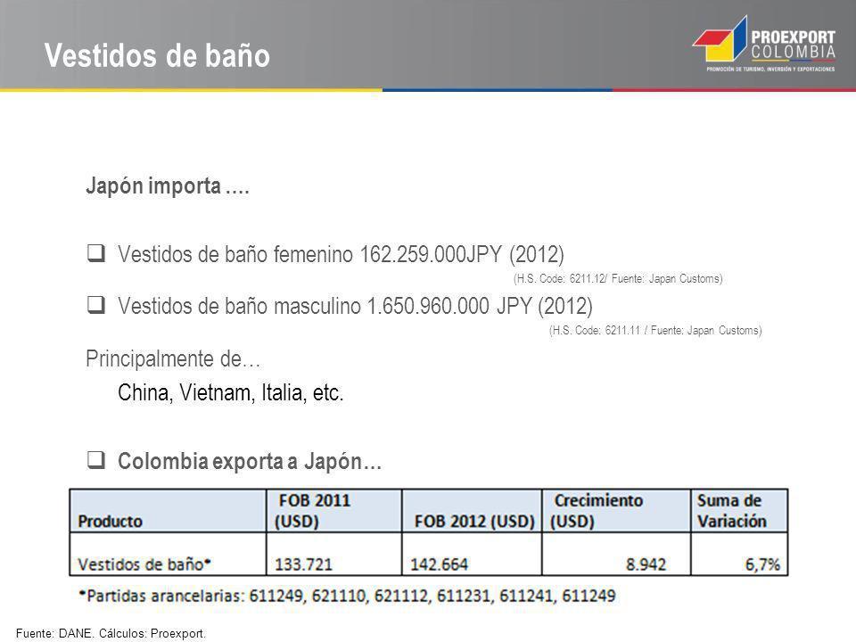 Vestidos de baño Japón importa …. Vestidos de baño femenino 162.259.000JPY (2012) (H.S.