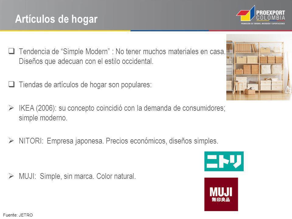Artículos de hogar Tendencia de Simple Modern : No tener muchos materiales en casa.