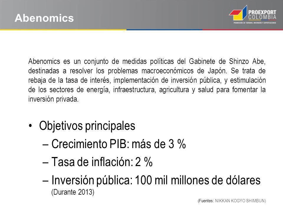 Abenomics Abenomics es un conjunto de medidas políticas del Gabinete de Shinzo Abe, destinadas a resolver los problemas macroeconómicos de Japón. Se t