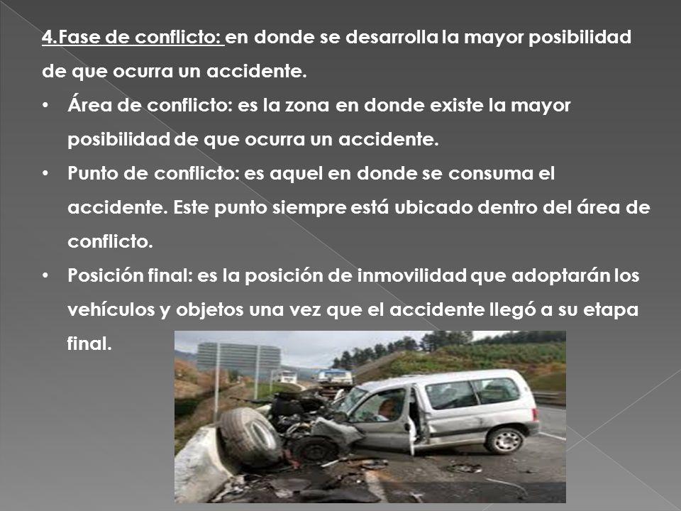 4.Fase de conflicto: en donde se desarrolla la mayor posibilidad de que ocurra un accidente. Área de conflicto: es la zona en donde existe la mayor po