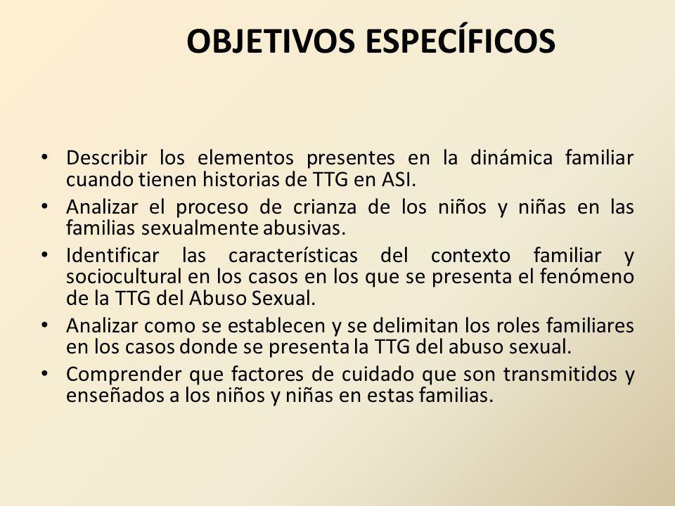 OBJETIVOS ESPECÍFICOS Describir los elementos presentes en la dinámica familiar cuando tienen historias de TTG en ASI. Analizar el proceso de crianza