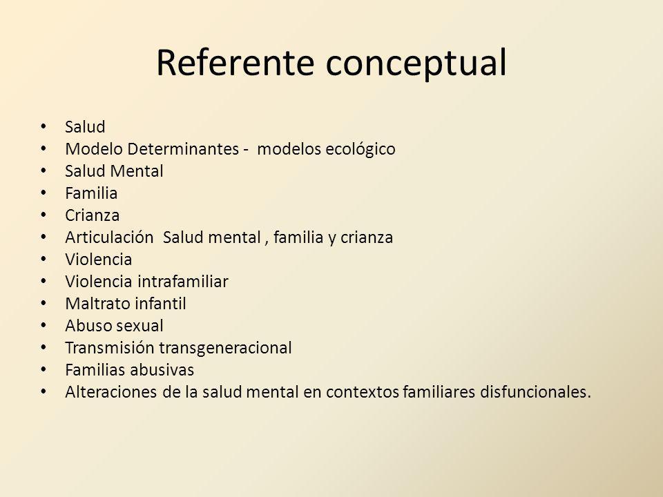 Referente conceptual Salud Modelo Determinantes - modelos ecológico Salud Mental Familia Crianza Articulación Salud mental, familia y crianza Violenci