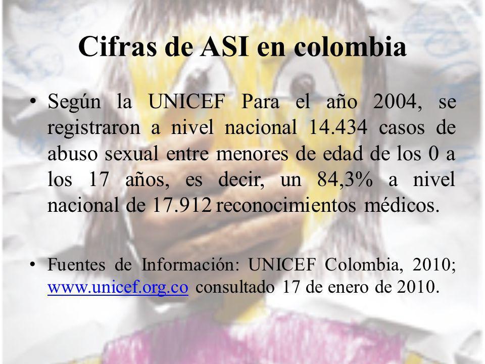 Cifras de ASI en colombia Según la UNICEF Para el año 2004, se registraron a nivel nacional 14.434 casos de abuso sexual entre menores de edad de los
