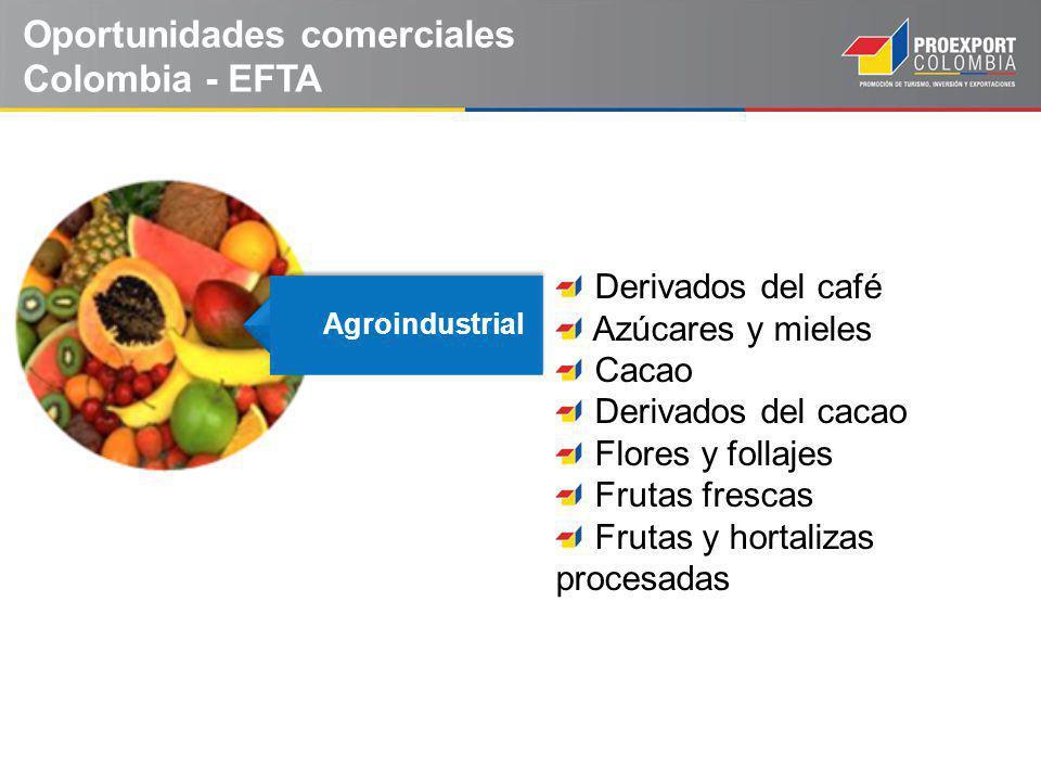 Agroindustrial Oportunidades comerciales Colombia - EFTA Derivados del café Azúcares y mieles Cacao Derivados del cacao Flores y follajes Frutas fresc