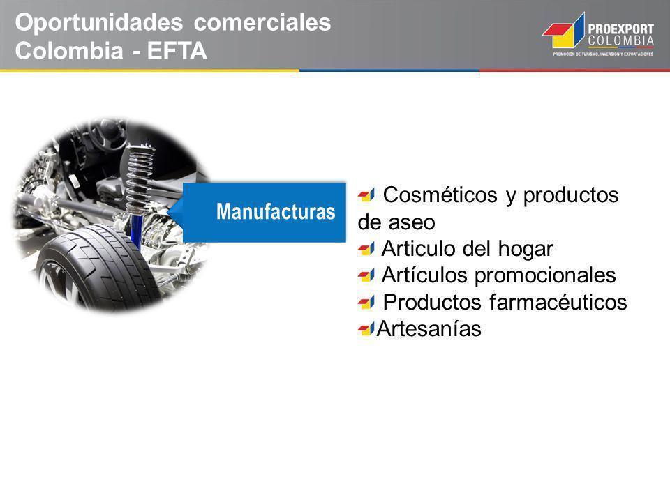 Cosméticos y productos de aseo Articulo del hogar Artículos promocionales Productos farmacéuticos Artesanías Manufacturas Oportunidades comerciales Co