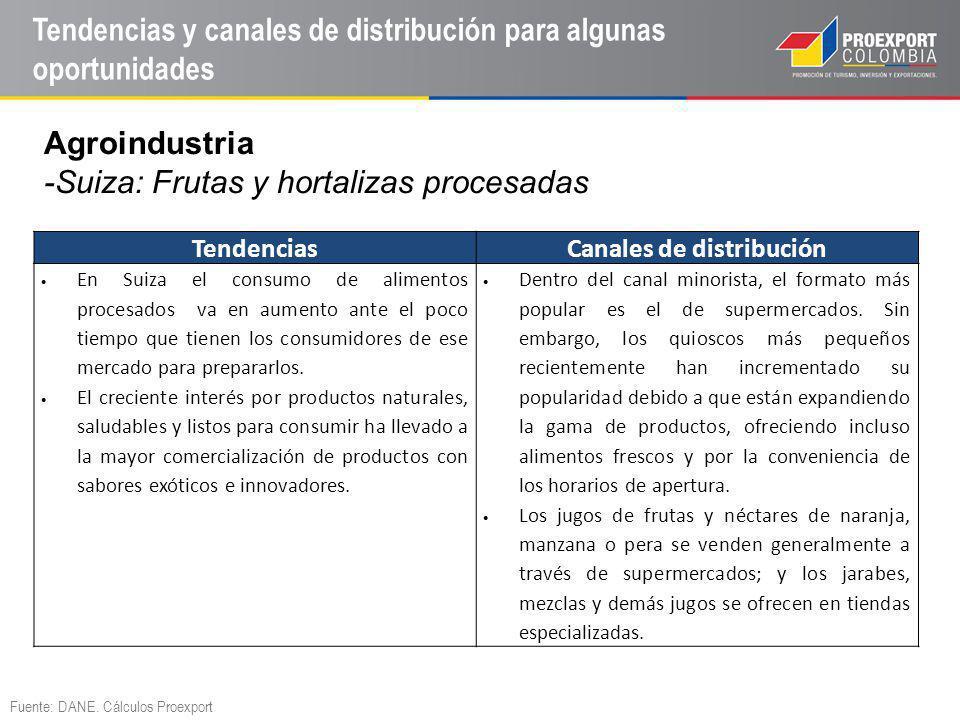 Tendencias y canales de distribución para algunas oportunidades Fuente: DANE. Cálculos Proexport Agroindustria -Suiza: Frutas y hortalizas procesadas