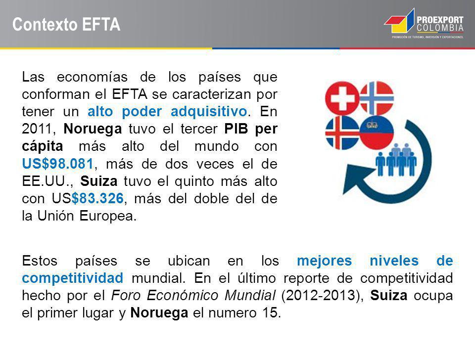TLC Colombia - EFTA La negociación se desarrolló en conjunto con los cuatro países, Suiza ratificó el tratado el 29 de octubre y Liechtenstein el 26 de noviembre de 2009, y entró en vigencia con estos dos países a partir del primero de julio de 2011.