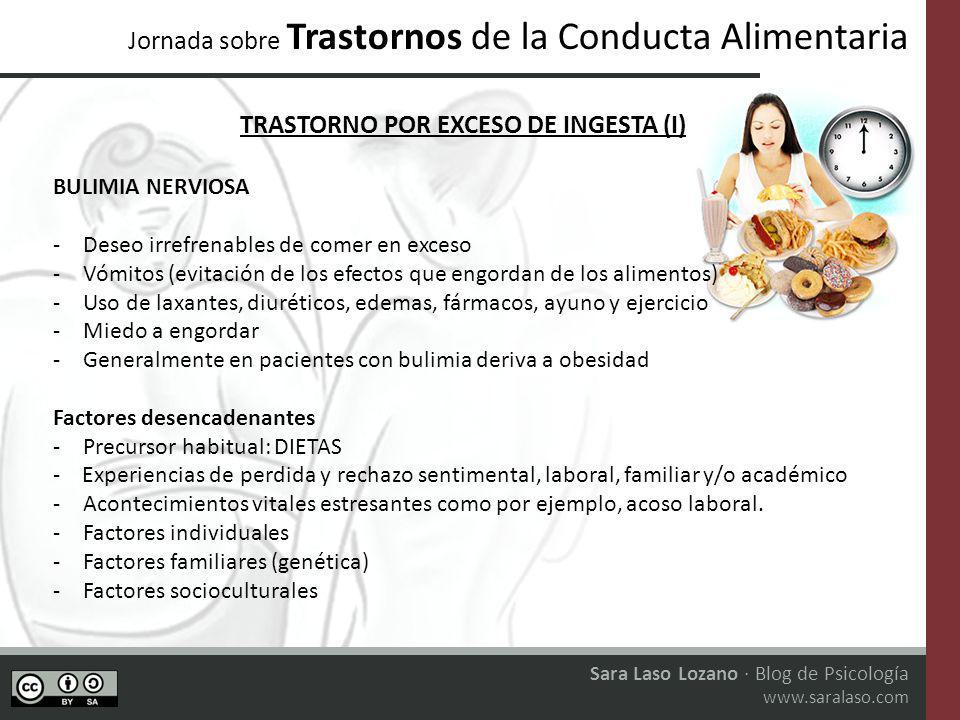 Jornada sobre Trastornos de la Conducta Alimentaria Sara Laso Lozano · Blog de Psicología www.saralaso.com TRASTORNO POR EXCESO DE INGESTA (II) Criterios diagnósticos de la bulimia nerviosa DSM-IV-TR (2000) A.Presencia de atracones recurrentes (en poco espacio de tiempo y sensación de pérdida de control).
