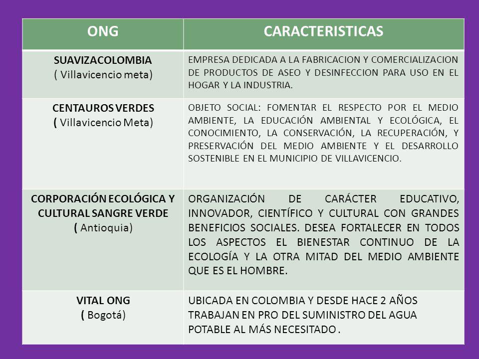 ONGCARACTERISTICAS SUAVIZACOLOMBIA ( Villavicencio meta) EMPRESA DEDICADA A LA FABRICACION Y COMERCIALIZACION DE PRODUCTOS DE ASEO Y DESINFECCION PARA