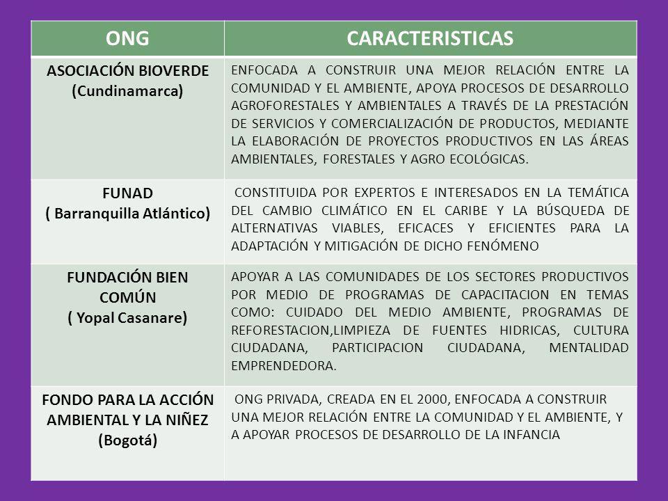 ONGCARACTERISTICAS ASOCIACIÓN BIOVERDE (Cundinamarca) ENFOCADA A CONSTRUIR UNA MEJOR RELACIÓN ENTRE LA COMUNIDAD Y EL AMBIENTE, APOYA PROCESOS DE DESA