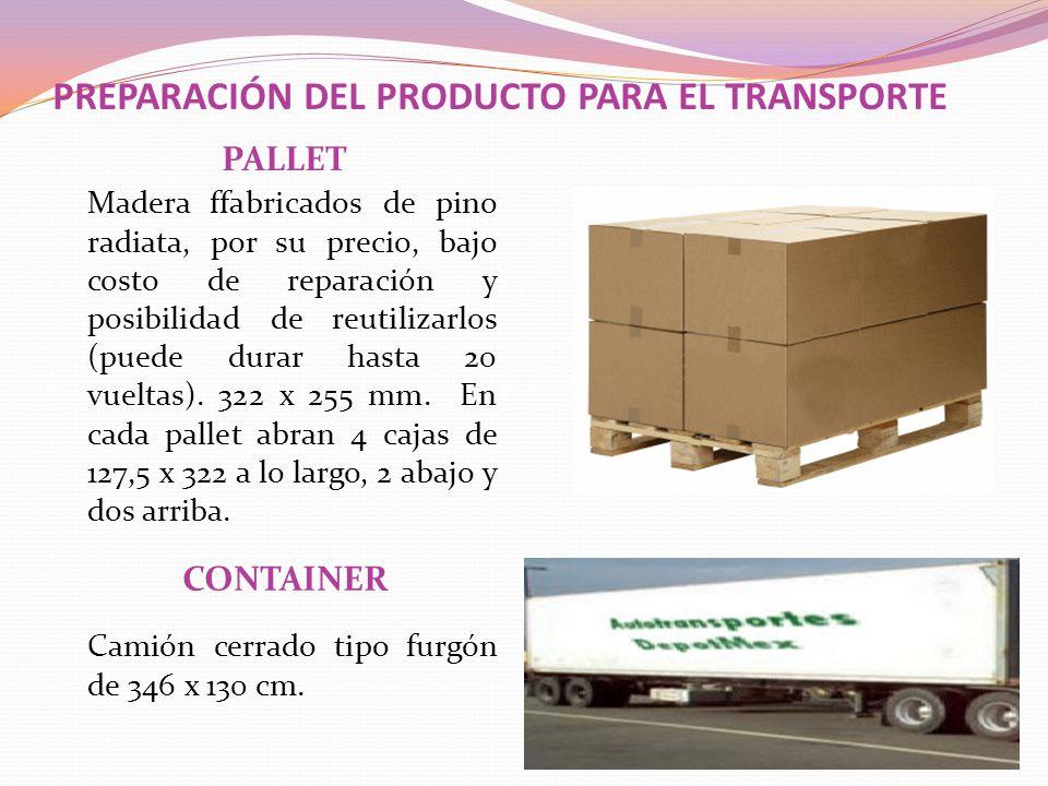PREPARACIÓN DEL PRODUCTO PARA EL TRANSPORTE PALLET CONTAINER Madera ffabricados de pino radiata, por su precio, bajo costo de reparación y posibilidad