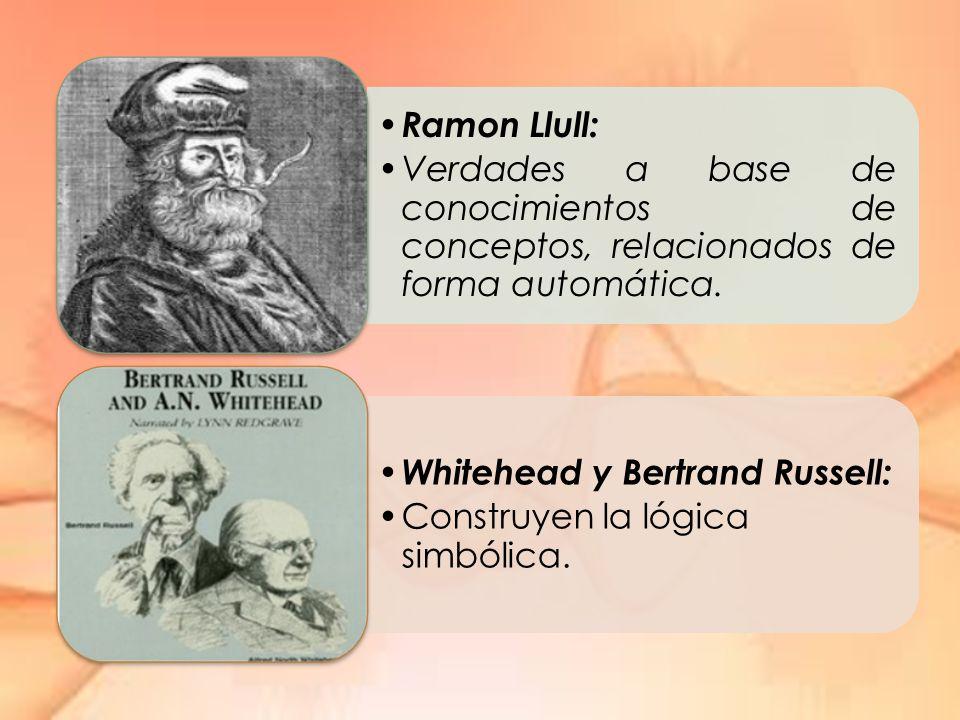 Ramon Llull: Verdades a base de conocimientos de conceptos, relacionados de forma automática.