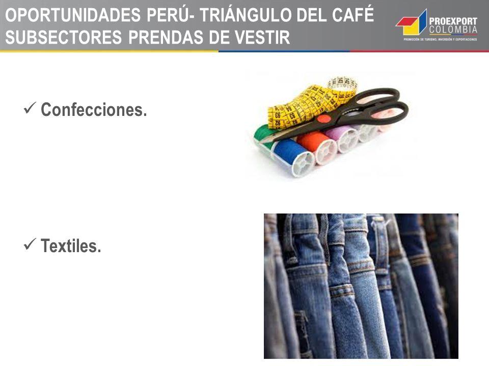 Confecciones. Textiles. OPORTUNIDADES PERÚ- TRIÁNGULO DEL CAFÉ SUBSECTORES PRENDAS DE VESTIR