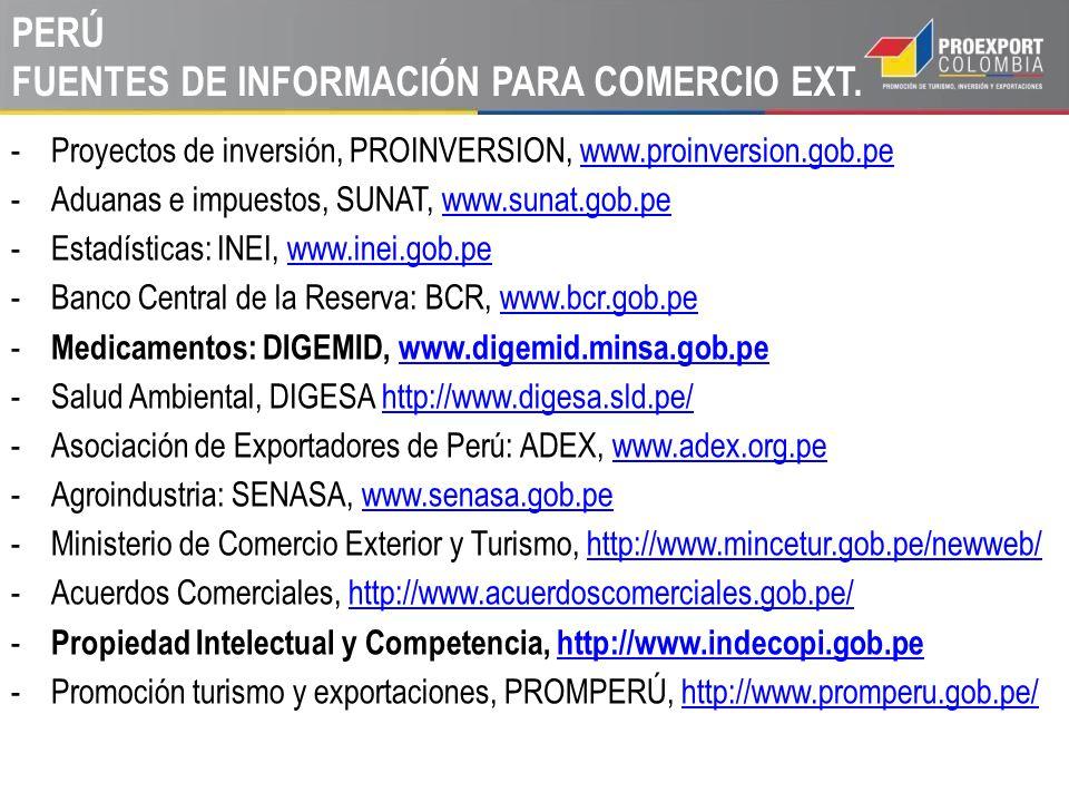 -Proyectos de inversión, PROINVERSION, www.proinversion.gob.pewww.proinversion.gob.pe -Aduanas e impuestos, SUNAT, www.sunat.gob.pewww.sunat.gob.pe -Estadísticas: INEI, www.inei.gob.pewww.inei.gob.pe -Banco Central de la Reserva: BCR, www.bcr.gob.pewww.bcr.gob.pe - Medicamentos: DIGEMID, www.digemid.minsa.gob.pewww.digemid.minsa.gob.pe -Salud Ambiental, DIGESA http://www.digesa.sld.pe/http://www.digesa.sld.pe/ -Asociación de Exportadores de Perú: ADEX, www.adex.org.pewww.adex.org.pe -Agroindustria: SENASA, www.senasa.gob.pewww.senasa.gob.pe -Ministerio de Comercio Exterior y Turismo, http://www.mincetur.gob.pe/newweb/http://www.mincetur.gob.pe/newweb/ -Acuerdos Comerciales, http://www.acuerdoscomerciales.gob.pe/http://www.acuerdoscomerciales.gob.pe/ - Propiedad Intelectual y Competencia, http://www.indecopi.gob.pehttp://www.indecopi.gob.pe -Promoción turismo y exportaciones, PROMPERÚ, http://www.promperu.gob.pe/http://www.promperu.gob.pe/ PERÚ FUENTES DE INFORMACIÓN PARA COMERCIO EXT.