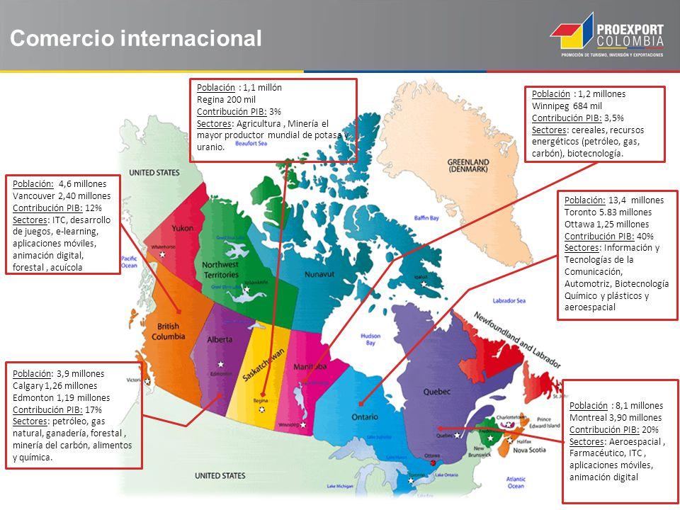 Población: 3,9 millones Calgary 1,26 millones Edmonton 1,19 millones Contribución PIB: 17% Sectores: petróleo, gas natural, ganadería, forestal, miner