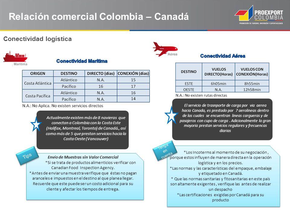 Relación comercial Colombia – Canadá El servicio de trasnporte de carga por via aerea hacia Canada, es prestado por 7 aerolineas dentro de las cuales