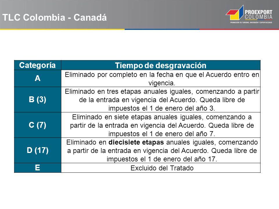 TLC Colombia - Canadá Categoría Tiempo de desgravación A Eliminado por completo en la fecha en que el Acuerdo entro en vigencia. B (3) Eliminado en tr