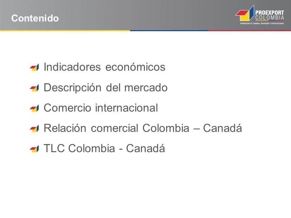 Indicadores económicos Descripción del mercado Comercio internacional Relación comercial Colombia – Canadá TLC Colombia - Canadá Contenido