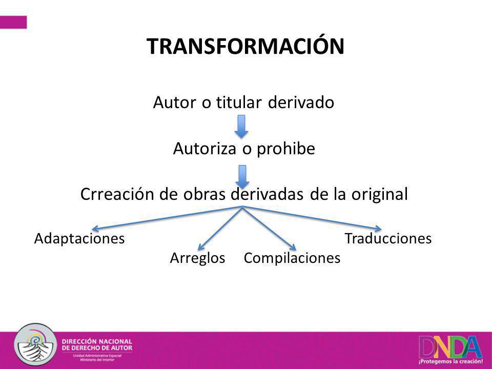 TRANSFORMACIÓN Autor o titular derivado Autoriza o prohibe Crreación de obras derivadas de la original Adaptaciones Traducciones Arreglos Compilacione