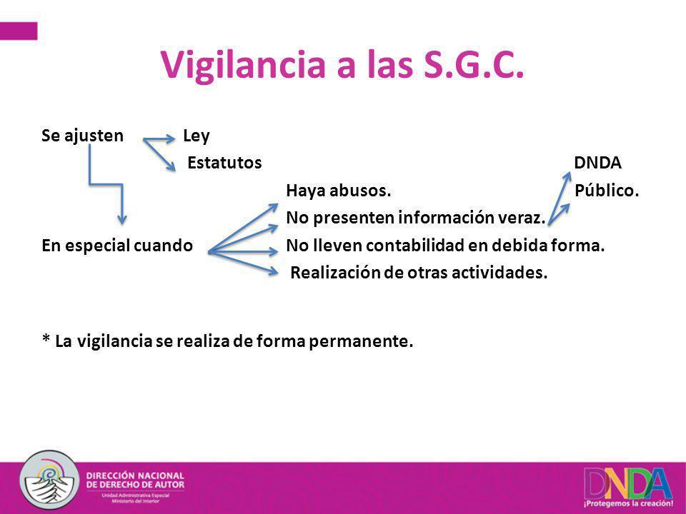 Vigilancia a las S.G.C. Se ajusten Ley Estatutos DNDA Haya abusos. Público. No presenten información veraz. En especial cuando No lleven contabilidad