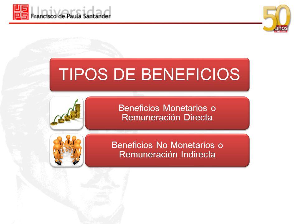 TIPOS DE BENEFICIOS Beneficios Monetarios o Remuneración Directa Beneficios No Monetarios o Remuneración Indirecta