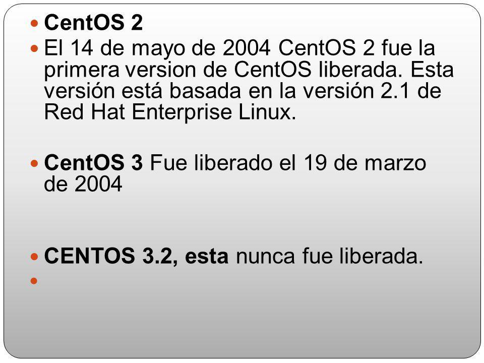 VERSIONES DE CENTOS * VERSION 2 * VERSION 3 * Version 3.2 * VERSION 3.3 * VERSION 3.4 * VERSION 3.5 * VERSION 3.7 * VERSION 3.8 * VERSION 4.0 * VERSIO