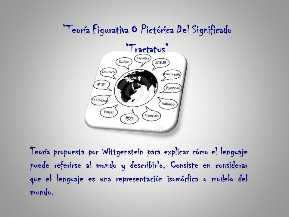 Teoría Figurativa O Pictórica Del Significado Tractatus Teoría propuesta por Wittgenstein para explicar cómo el lenguaje puede referirse al mundo y describirlo.