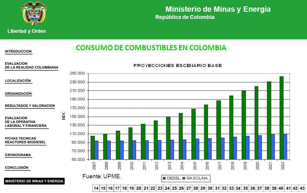 Ministerio de Minas y Energía República de Colombia Libertad y Orden CONSUMO DE COMBUSTIBLES EN COLOMBIA Fuente: UPME.