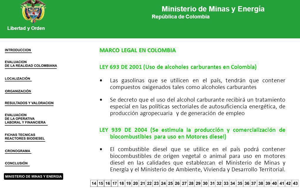 MARCO LEGAL EN COLOMBIA LEY 693 DE 2001 (Uso de alcoholes carburantes en Colombia) Las gasolinas que se utilicen en el país, tendrán que contener comp