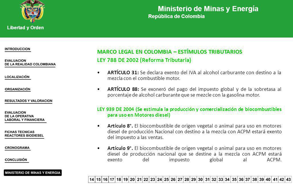 MARCO LEGAL EN COLOMBIA – ESTÍMULOS TRIBUTARIOS LEY 788 DE 2002 (Reforma Tributaria) ARTÍCULO 31: Se declara exento del IVA al alcohol carburante con