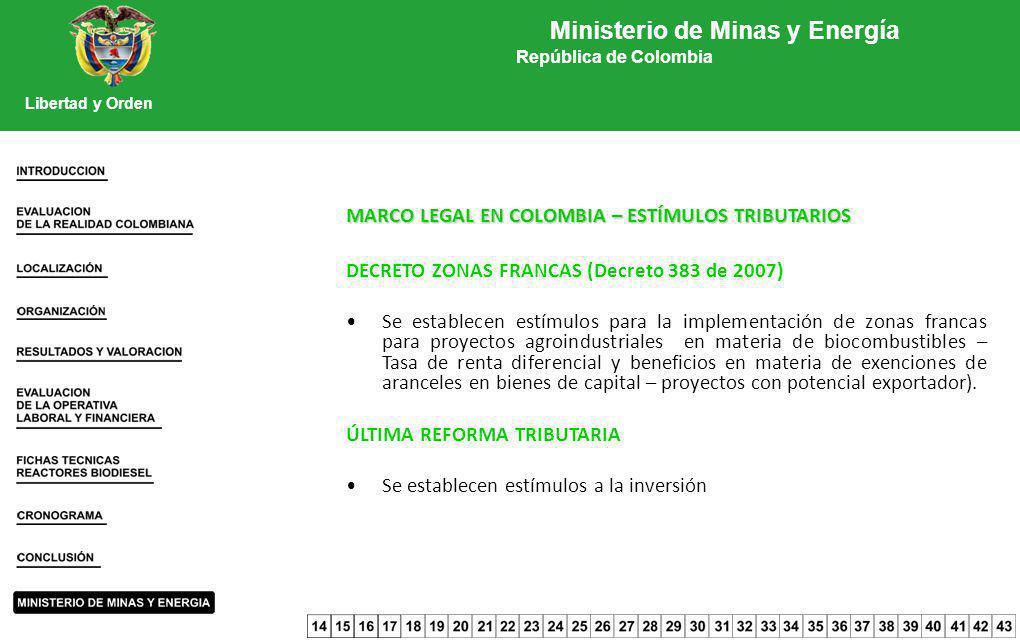MARCO LEGAL EN COLOMBIA – ESTÍMULOS TRIBUTARIOS DECRETO ZONAS FRANCAS (Decreto 383 de 2007) Se establecen estímulos para la implementación de zonas fr
