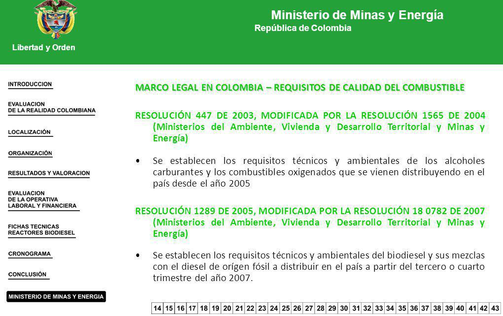MARCO LEGAL EN COLOMBIA – REQUISITOS DE CALIDAD DEL COMBUSTIBLE RESOLUCIÓN 447 DE 2003, MODIFICADA POR LA RESOLUCIÓN 1565 DE 2004 (Ministerios del Amb