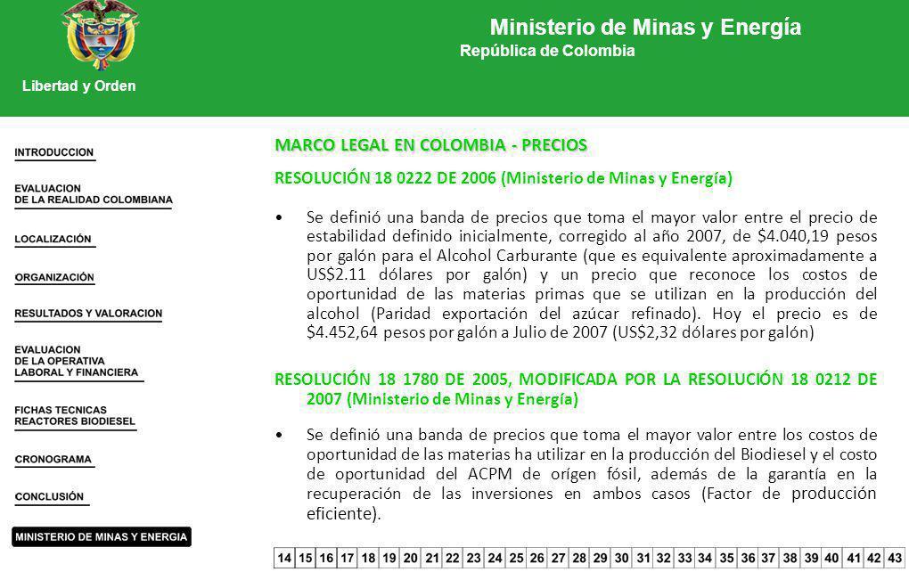 MARCO LEGAL EN COLOMBIA - PRECIOS RESOLUCIÓN 18 0222 DE 2006 (Ministerio de Minas y Energía) Se definió una banda de precios que toma el mayor valor e