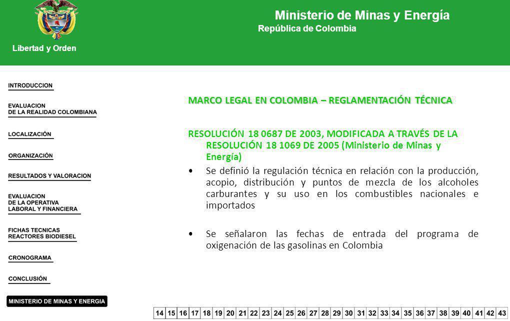 MARCO LEGAL EN COLOMBIA – REGLAMENTACIÓN TÉCNICA RESOLUCIÓN 18 0687 DE 2003, MODIFICADA A TRAVÉS DE LA RESOLUCIÓN 18 1069 DE 2005 (Ministerio de Minas
