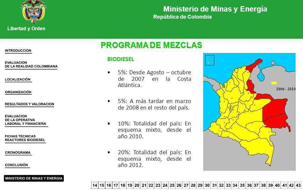 PROGRAMA DE MEZCLAS BIODIESEL 5%: Desde Agosto – octubre de 2007 en la Costa Atlántica. 5%: A más tardar en marzo de 2008 en el resto del país. 10%: T
