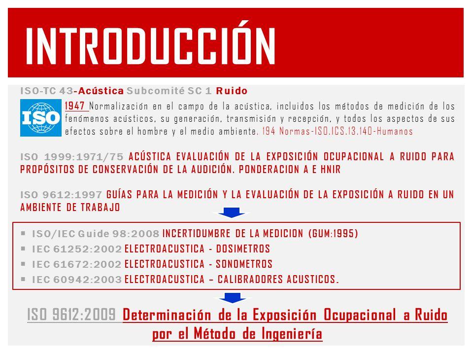 ISO-TC 43-Acústica Subcomité SC 1 Ruido 1947 Normalización en el campo de la acústica, incluidos los métodos de medición de los fenómenos acústicos, su generación, transmisión y recepción, y todos los aspectos de sus efectos sobre el hombre y el medio ambiente.