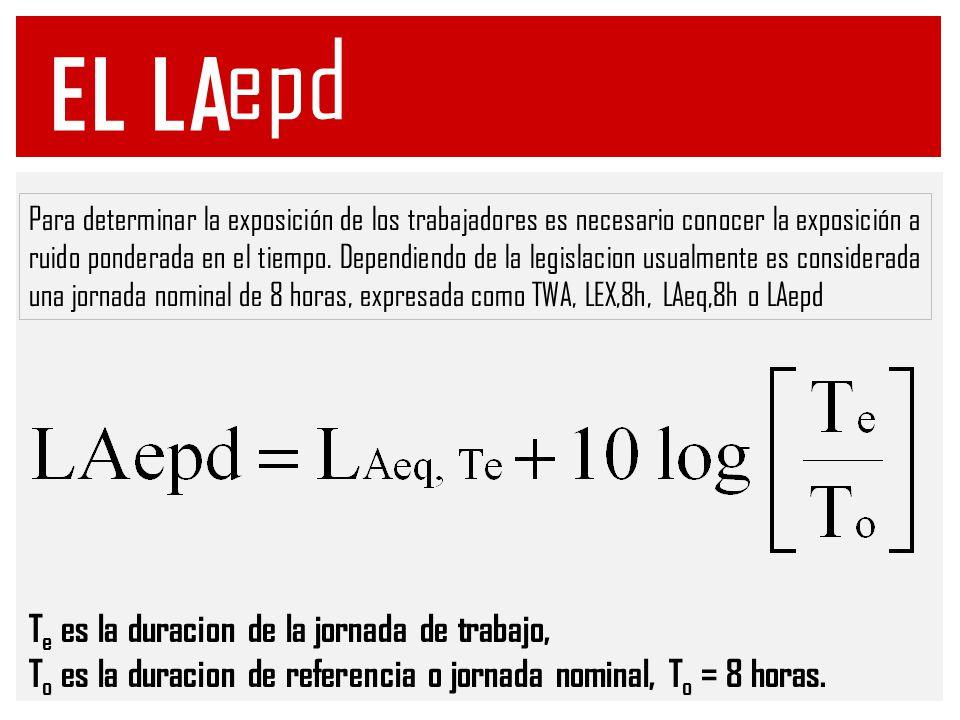 ETAPA 1 ANALISIS DE TRABAJO (INFORMACION BASICA) ETAPA 2 SELECCIÓN DE ESTRATEGIA DE MEDICION (TAREA, FUNCION, JORNADA, GES) ETAPA 3 MEDICIONES (MAGNITUD DE LA MEDIDA) ETAPA 4 TRATAMIENTO DE ERRORES E INCERTIDUMBRES (FUENTES DE ERRORES) ETAPA 5 CALCULOS DE INCERTIDUMBRE & PRESENTACION DE RESULTADOS METODOLOGÍA ISO 9612:2009