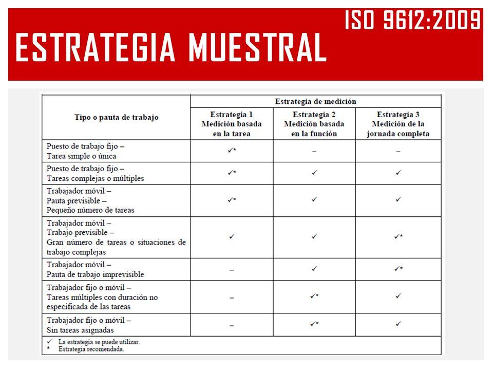 ESTRATEGIA MUESTRAL ISO 9612:2009