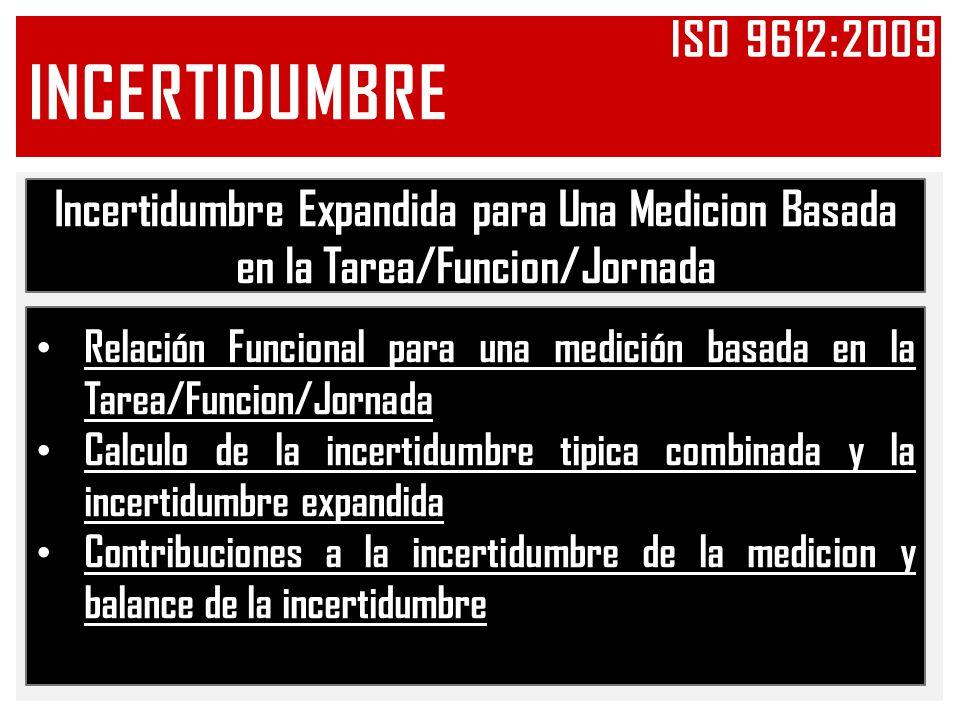 Relación Funcional para una medición basada en la Tarea/Funcion/Jornada Calculo de la incertidumbre tipica combinada y la incertidumbre expandida Contribuciones a la incertidumbre de la medicion y balance de la incertidumbre Incertidumbre Expandida para Una Medicion Basada en la Tarea/Funcion/Jornada INCERTIDUMBRE ISO 9612:2009