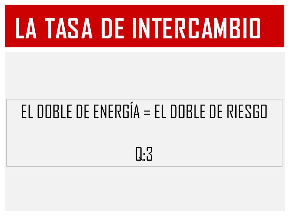 LA TASA DE INTERCAMBIO EL DOBLE DE ENERGÍA = EL DOBLE DE RIESGO Q:3