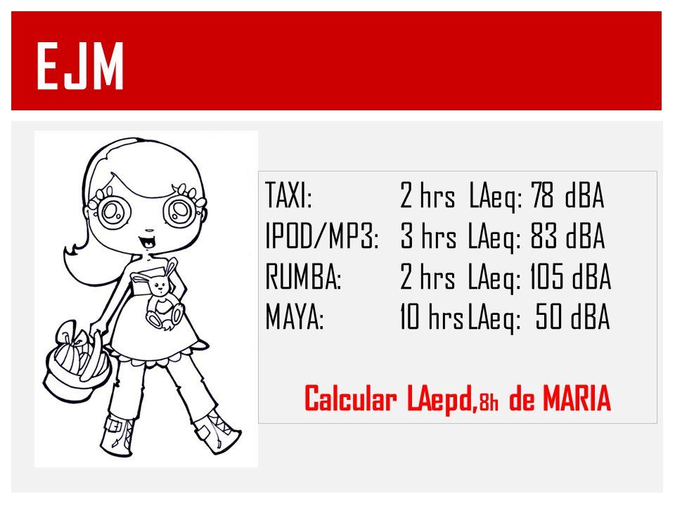 EJM LAepd TAXI : 78 dBA+10 log (2/8) = 71.97 dBA LAepd IPOD/MP3 :83 dBA+10 log (3/8) = 78.74 dBA LAepd RUMBA : 105 dBA+10 log (2/8)= 98.97 dBA LAepd MAYA :50 dBA+10 log (10/8)= 50.96 dBA