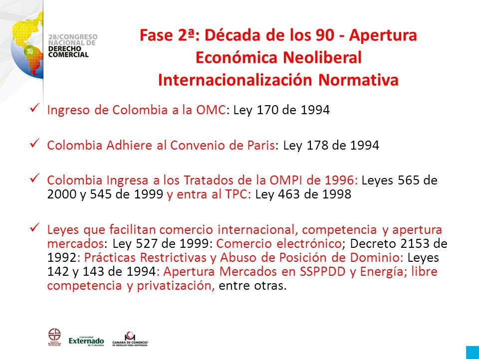 Fase 2ª: Década de los 90 - Apertura Económica Neoliberal Internacionalización Normativa Ingreso de Colombia a la OMC: Ley 170 de 1994 Colombia Adhier
