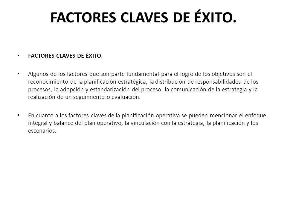 ASPECTOS FACTORES CLAVES DE ÉXITO.