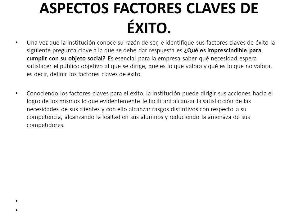 ASPECTOS FACTORES CLAVES DE ÉXITO. Una vez que la institución conoce su razón de ser, e identifique sus factores claves de éxito la siguiente pregunta