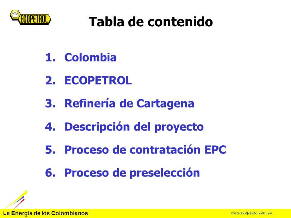 La Energía de los Colombianos www.ecopetrol.com.co Cartagena: 42.8 KBD Barranca 47.2 KBD 90 KBD COMERCIO EXTERIOR 2 MUELLES 85 KDTW 1 MUELLE DE GLP Y BUTANO 2 MUELLES FLUVIALES 6 MBls ALMACENAMIENTO SERVICIOS INDUSTRIALES 22.5 MW 72.0% CONVERSIÓN A PRODUCTOS MÁS VALIOSOS (Rendimiento de Productos Blancos, RPB) CRUDO 75 KBD VACIO 40 KBD POLY 6 KBD AZUFRE 35 TON/D VISCO 20 KBD CRACKING 28 KBD MEDIOS 31.4% ACPM.- Jet-A Kerosene 28.0% COMBUSTOLEO 40.6 % GLP-GASOLINAS Configuración actual de la Refinería