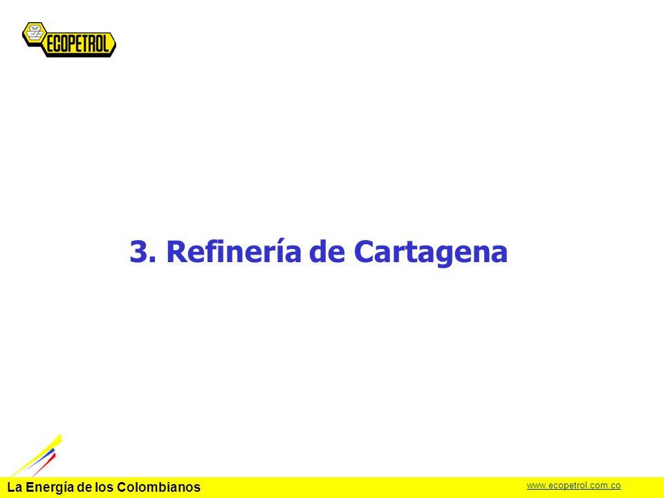 La Energía de los Colombianos www.ecopetrol.com.coCOMERCIOEXTERIOR GRC 2006 97 KBD GCB 2006 43 KBD 140 KBD 2006 Carga de Crudo: 140 KBD CRUDO -140 VACIO-70 VISCO -25 AZUFRE 1- 35 T/D FCC - 35 DESUL.